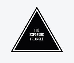 Belichtings driehoek deel 2 - praktijk- Carine Belzon Fotografie